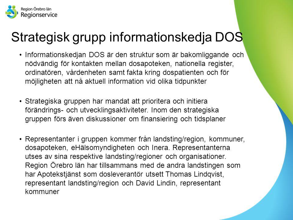 Sv Strategisk grupp informationskedja DOS Informationskedjan DOS är den struktur som är bakomliggande och nödvändig för kontakten mellan dosapoteken, nationella register, ordinatören, vårdenheten samt fakta kring dospatienten och för möjligheten att nå aktuell information vid olika tidpunkter Strategiska gruppen har mandat att prioritera och initiera förändrings- och utvecklingsaktiviteter.
