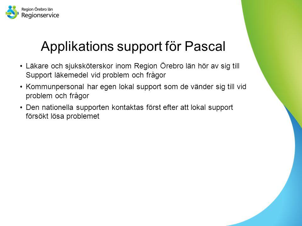 Sv Applikations support för Pascal Läkare och sjuksköterskor inom Region Örebro län hör av sig till Support läkemedel vid problem och frågor Kommunpersonal har egen lokal support som de vänder sig till vid problem och frågor Den nationella supporten kontaktas först efter att lokal support försökt lösa problemet