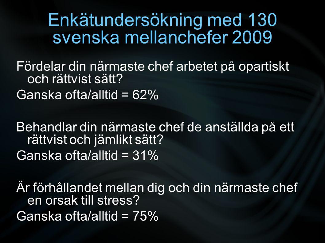 Enkätundersökning med 130 svenska mellanchefer 2009 Fördelar din närmaste chef arbetet på opartiskt och rättvist sätt.
