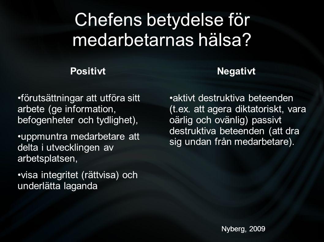 Nyberg, 2009 Chefens betydelse för medarbetarnas hälsa.