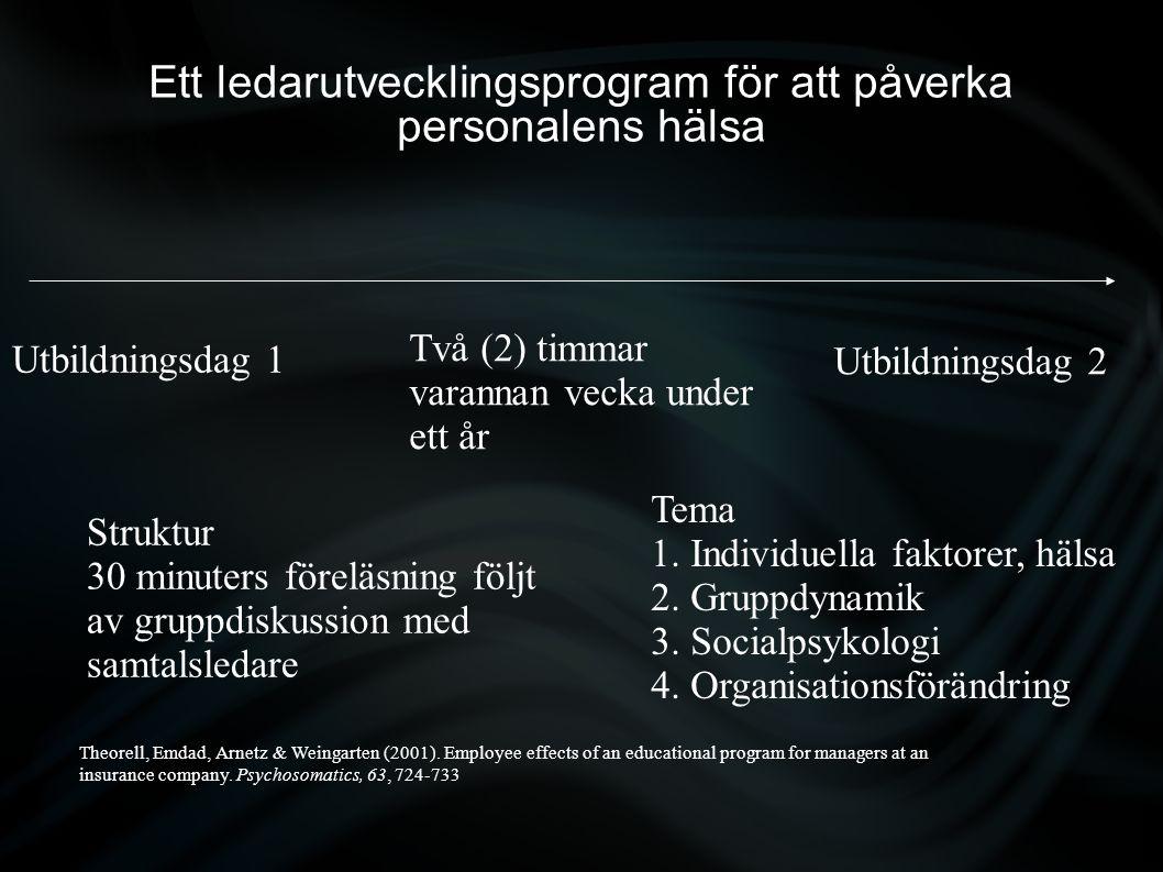 Ett ledarutvecklingsprogram för att påverka personalens hälsa Theorell, Emdad, Arnetz & Weingarten (2001).