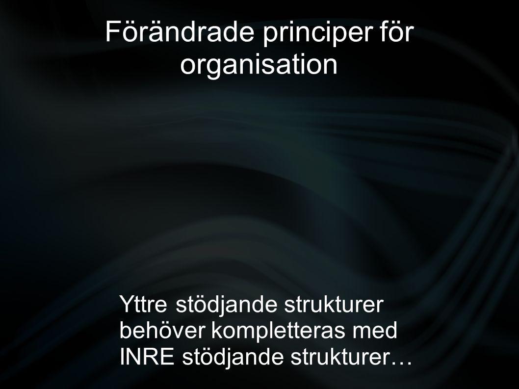 Förändrade principer för organisation Yttre stödjande strukturer behöver kompletteras med INRE stödjande strukturer…