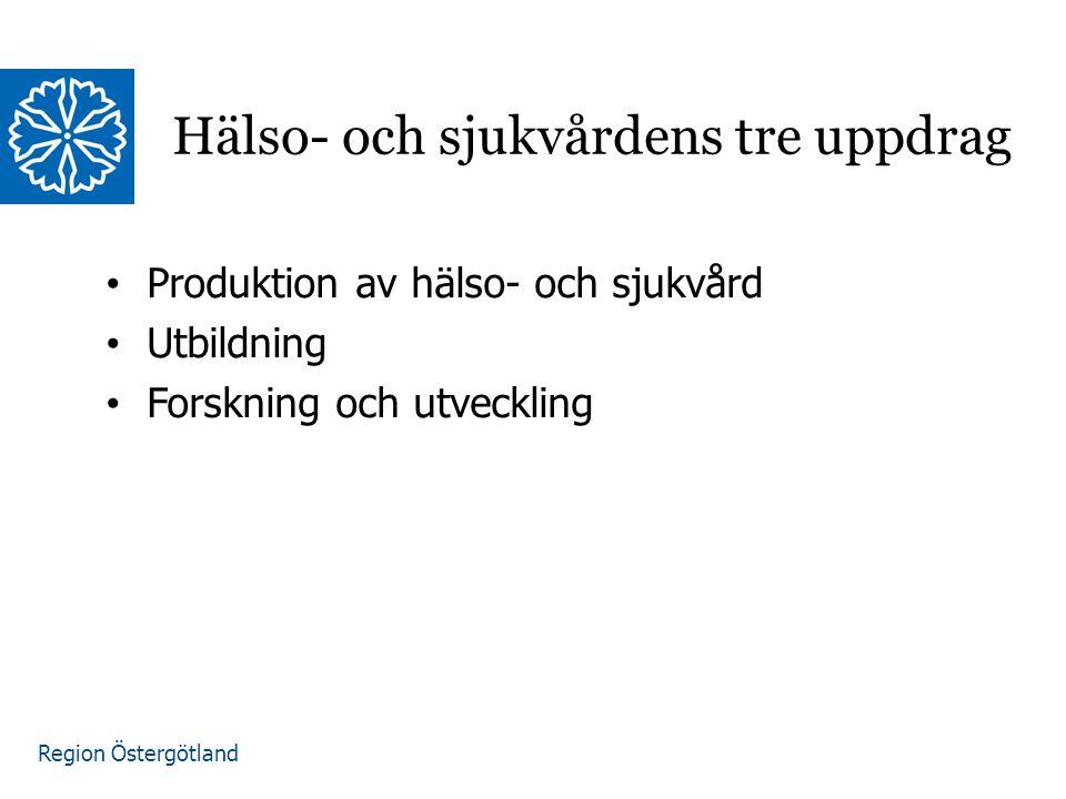 Region Östergötland Hälso- och sjukvårdens tre uppdrag Produktion av hälso- och sjukvård Utbildning Forskning och utveckling