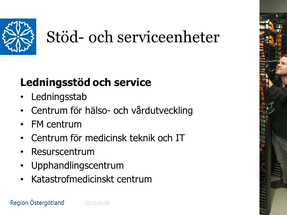 Region Östergötland Stöd- och serviceenheter Ledningsstöd och service Ledningsstab Centrum för hälso- och vårdutveckling FM centrum Centrum för medicinsk teknik och IT Resurscentrum Upphandlingscentrum Katastrofmedicinskt centrum 2015-03-06