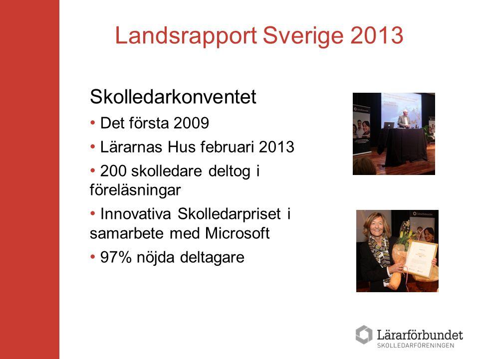 Landsrapport Sverige 2013 Skolledarkonventet Det första 2009 Lärarnas Hus februari 2013 200 skolledare deltog i föreläsningar Innovativa Skolledarpris