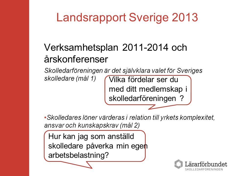 Landsrapport Sverige 2013 Verksamhetsplan 2011-2014 och årskonferenser Skolledarföreningen är det självklara valet för Sveriges skolledare (mål 1) Sko