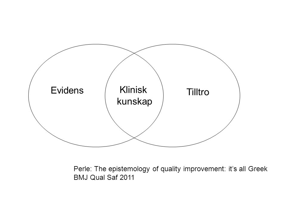 Evidens Klinisk kunskap Tilltro Perle: The epistemology of quality improvement: it's all Greek BMJ Qual Saf 2011