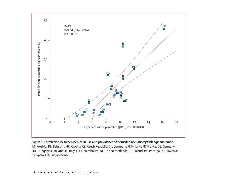 Läkarnas diagnostik - audit Lågförskrivande vårdcentraler Fler besök bedömdes som lindrig infektion (p=0.024) Färre besök bedömdes som medelsvår infektionerna (p=0.002) Fler besök fick diagnos förkylning (p=0.011) Färre besök fick diagnos pneumoni (p=0.005)