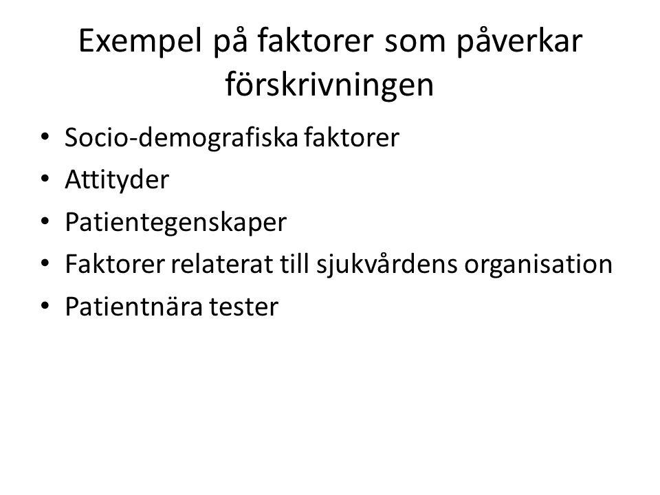 Exempel på faktorer som påverkar förskrivningen Socio-demografiska faktorer Attityder Patientegenskaper Faktorer relaterat till sjukvårdens organisation Patientnära tester