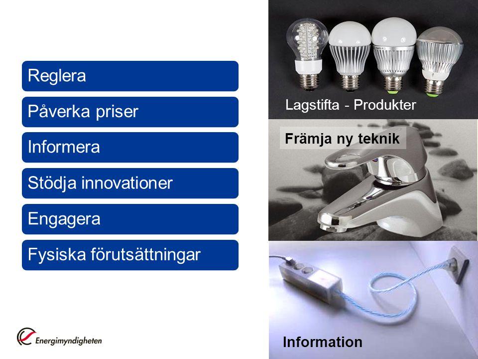 RegleraPåverka priserInformeraStödja innovationerEngageraFysiska förutsättningar Lagstifta - Produkter Främja ny teknik Information