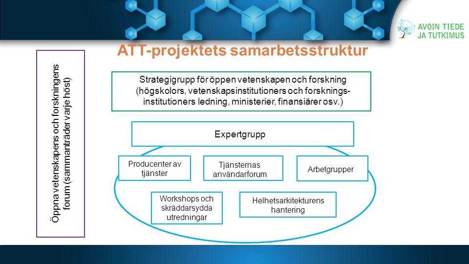 ATT-projektets samarbetsstruktur Strategigrupp för öppen vetenskapen och forskning (högskolors, vetenskapsinstitutioners och forsknings- institutioners ledning, ministerier, finansiärer osv.) Producenter av tjänster Tjänsternas användarforum Workshops och skräddarsydda utredningar Helhetsarkitekturens hantering Expertgrupp Arbetgrupper Öppna vetenskapens och forskningens forum (sammanträder varje höst)