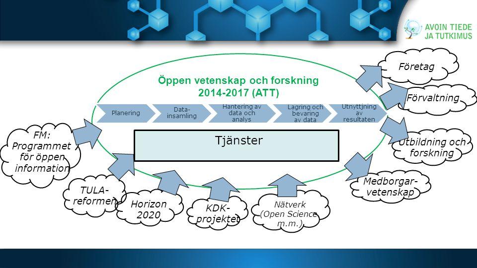 Förvaltning Företag Öppen vetenskap och forskning 2014-2017 (ATT) Tjänster FM: Programmet för öppen information TULA- reformen Horizon 2020 Planering Data- insamling Hantering av data och analys Lagring och bevaring av data Utnyttjning av resultaten Nätverk (Open Science m.m.) Medborgar- vetenskap Utbildning och forskning KDK- projektet