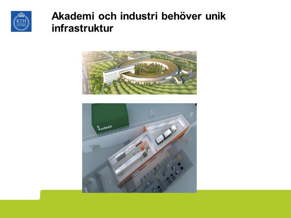 Akademi och industri behöver unik infrastruktur