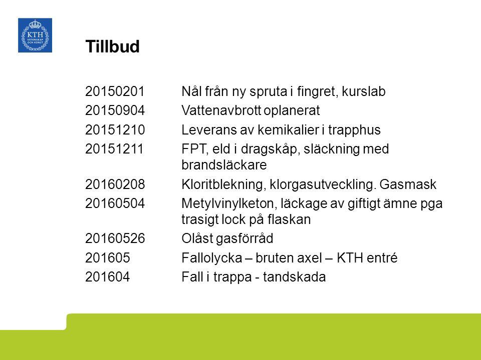 Tillbud 20150201Nål från ny spruta i fingret, kurslab 20150904Vattenavbrott oplanerat 20151210Leverans av kemikalier i trapphus 20151211FPT, eld i dra