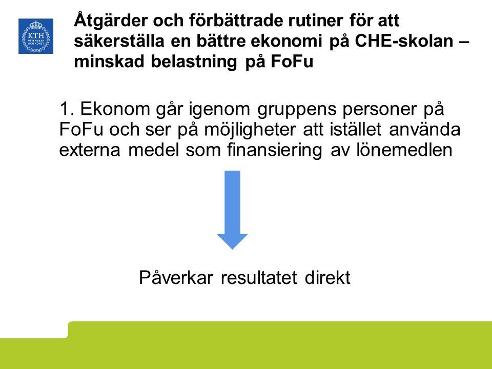 10 miljoner kronor till avancerad forskning som möjliggör nya skogsbaserade produkter Regeringen har beslutat att ge 10 miljoner kronor till Kungliga Tekniska högskolan (KTH) för att under 2016-2018 leda en förstudie för projektet ForMAX på MAX IV-laboratoriet.