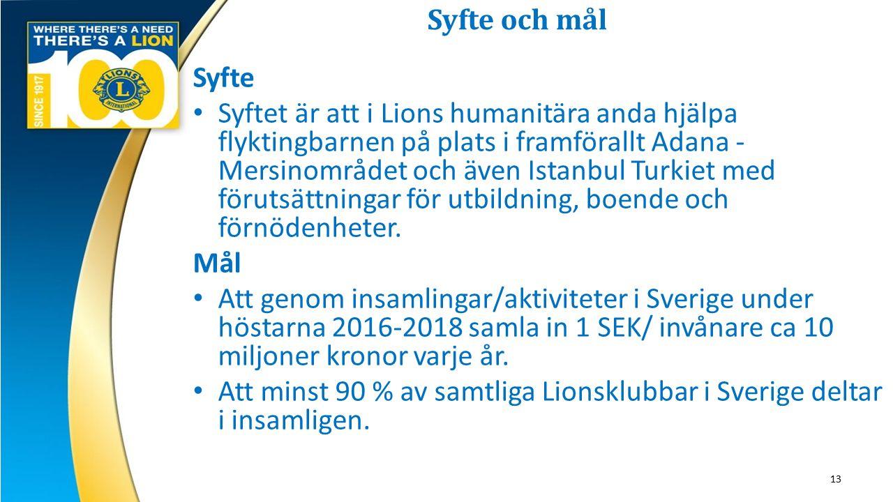 Syfte och mål 13 Syfte Syftet är att i Lions humanitära anda hjälpa flyktingbarnen på plats i framförallt Adana - Mersinområdet och även Istanbul Turkiet med förutsättningar för utbildning, boende och förnödenheter.