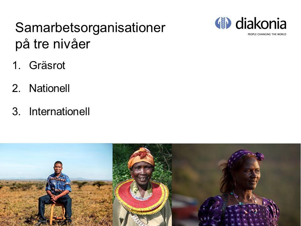 © Diakonia 9 Samarbetsorganisationer på tre nivåer 1.Gräsrot 2.Nationell 3.Internationell