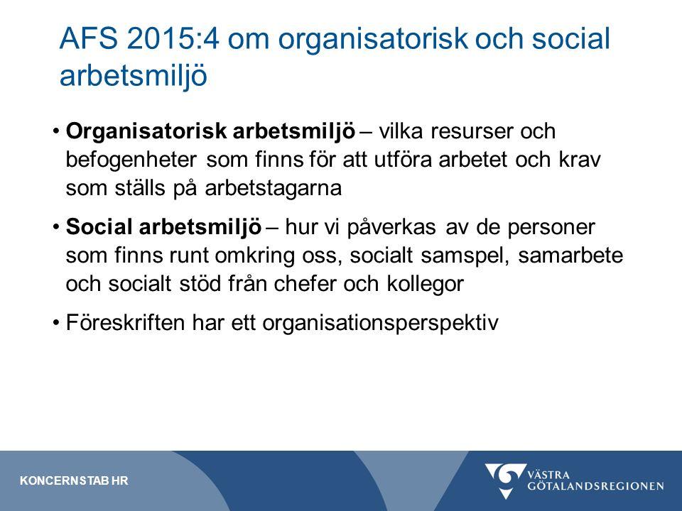 AFS 2015:4 om organisatorisk och social arbetsmiljö Organisatorisk arbetsmiljö – vilka resurser och befogenheter som finns för att utföra arbetet och krav som ställs på arbetstagarna Social arbetsmiljö – hur vi påverkas av de personer som finns runt omkring oss, socialt samspel, samarbete och socialt stöd från chefer och kollegor Föreskriften har ett organisationsperspektiv KONCERNSTAB HR