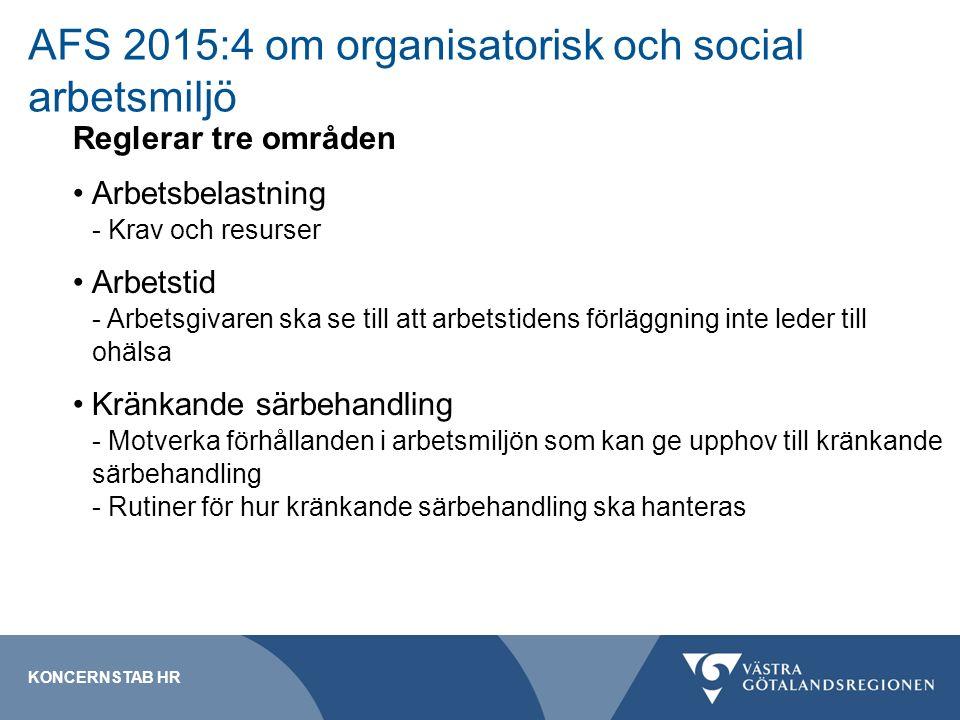 AFS 2015:4 om organisatorisk och social arbetsmiljö Reglerar tre områden Arbetsbelastning - Krav och resurser Arbetstid - Arbetsgivaren ska se till att arbetstidens förläggning inte leder till ohälsa Kränkande särbehandling - Motverka förhållanden i arbetsmiljön som kan ge upphov till kränkande särbehandling - Rutiner för hur kränkande särbehandling ska hanteras KONCERNSTAB HR