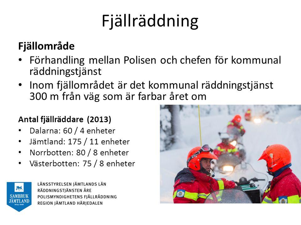 Fjällräddning Fjällområde Förhandling mellan Polisen och chefen för kommunal räddningstjänst Inom fjällområdet är det kommunal räddningstjänst 300 m från väg som är farbar året om Antal fjällräddare (2013) Dalarna: 60 / 4 enheter Jämtland: 175 / 11 enheter Norrbotten: 80 / 8 enheter Västerbotten: 75 / 8 enheter