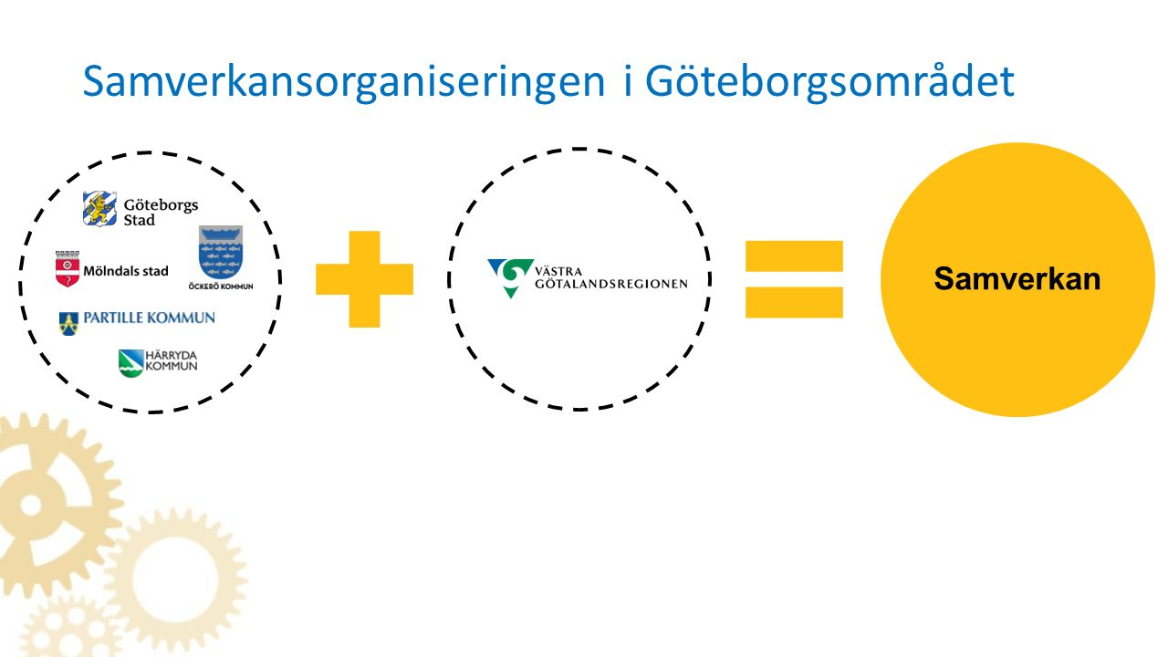 Samverkan Samverkansorganiseringen i Göteborgsområdet