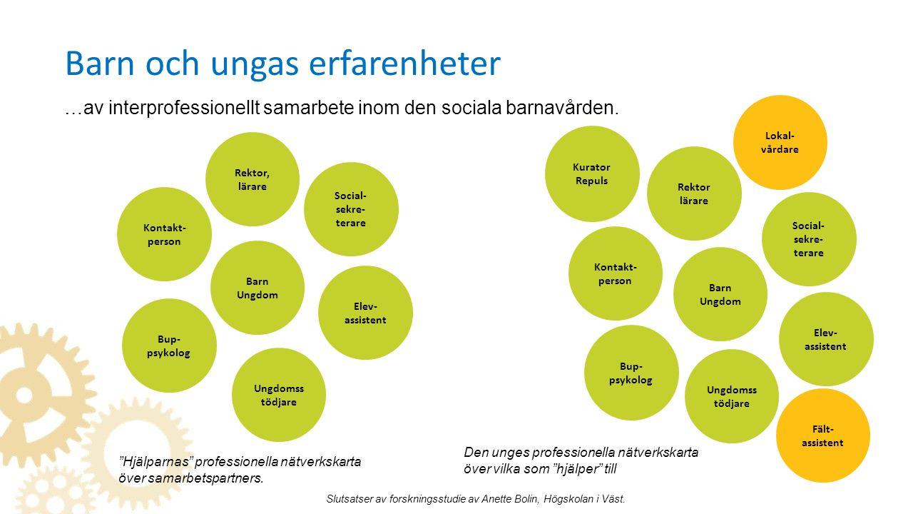 …av interprofessionellt samarbete inom den sociala barnavården.