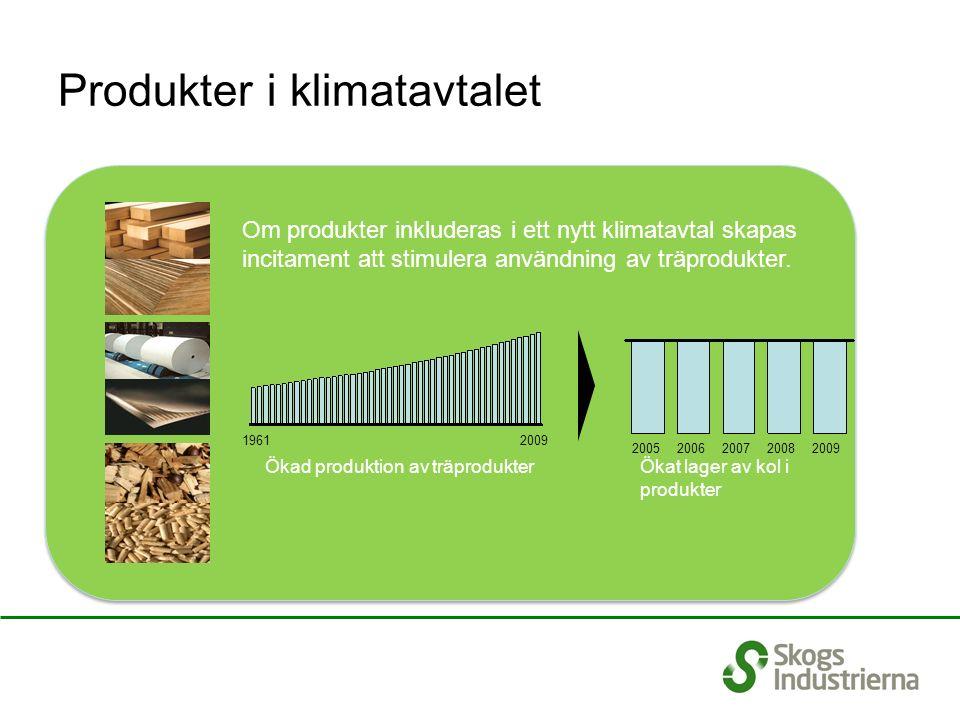 Produkter i klimatavtalet Om produkter inkluderas i ett nytt klimatavtal skapas incitament att stimulera användning av träprodukter.