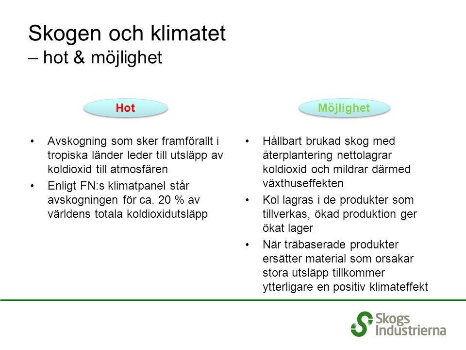 Viktiga principer för framtida klimatavtal Ett avtal måste baseras på en beräkningsmodell som redovisar nettotillväxt i skog och inte historiska siffror eller basår Ett avtal måste värdera användningen av träbaserade produkter och dessa produkters positiva klimatpåverkan Ett avtal måste innehålla initiativ för att minska avskogningen