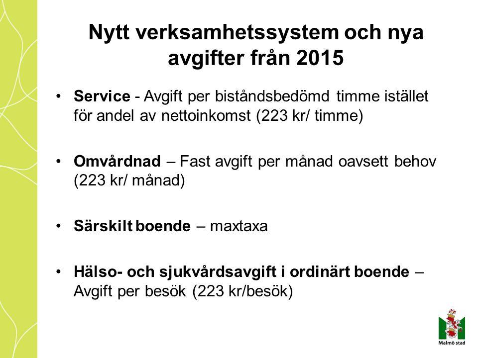 Infört från 2015 Bistånd - Serviceinsatser i tid Städ: Stöd och hjälp med att städa bostaden.