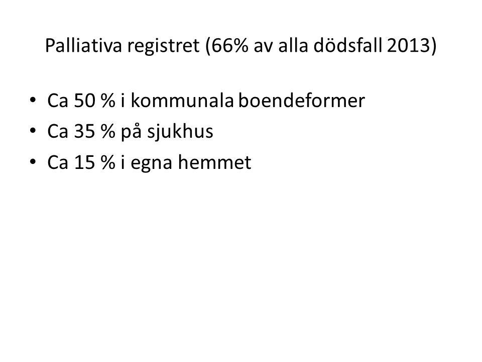 Palliativa registret (66% av alla dödsfall 2013) Ca 50 % i kommunala boendeformer Ca 35 % på sjukhus Ca 15 % i egna hemmet