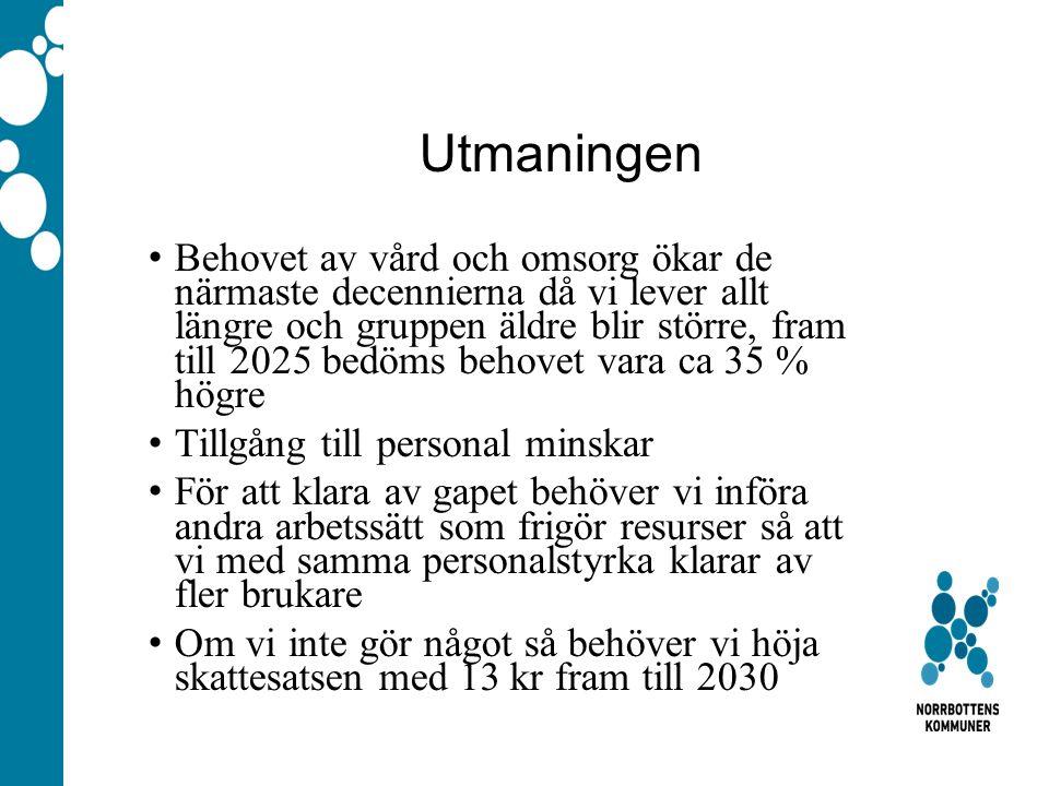 Stockholm3 projektet (http://sthlm3.se/) STHLM3 Pilot i Stockholm 3 maj – 8 juni 2016STHLM3 Pilot i Stockholm 3 maj – 8 juni Karolinska Universitetslaboratoriet (KUL) har nu satt upp STHLM3-testet för kliniskt bruk.