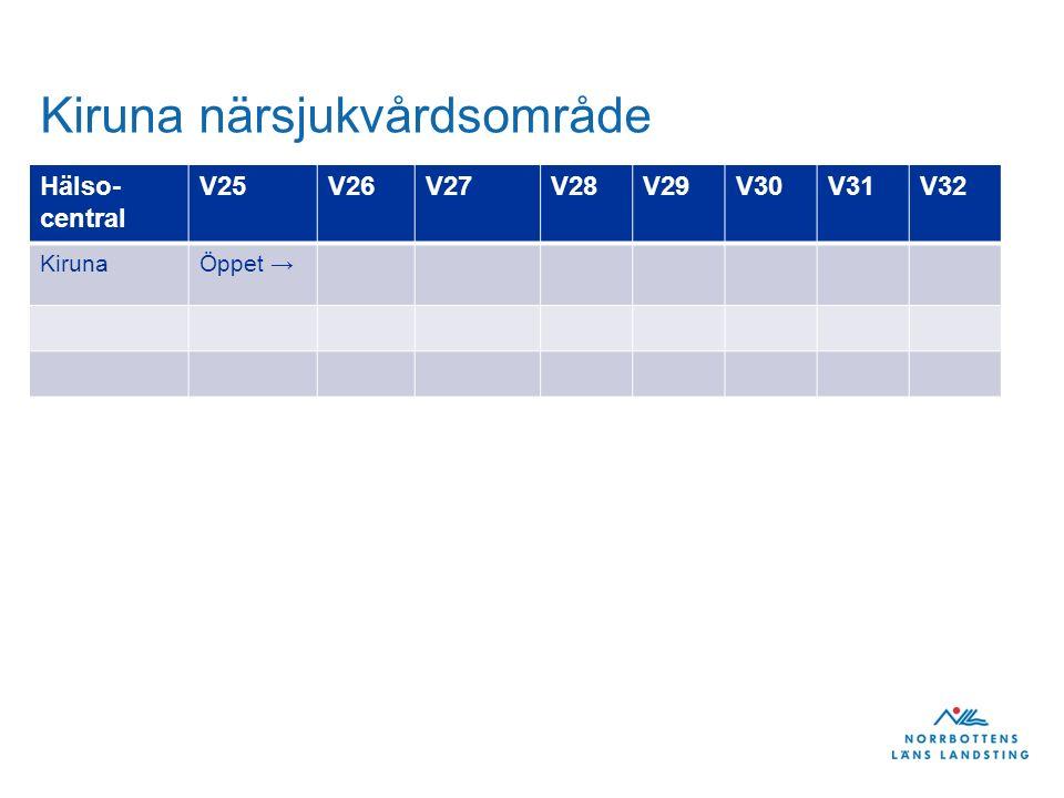 Kiruna närsjukvårdsområde Hälso- central V25V26V27V28V29V30V31V32 KirunaÖppet →