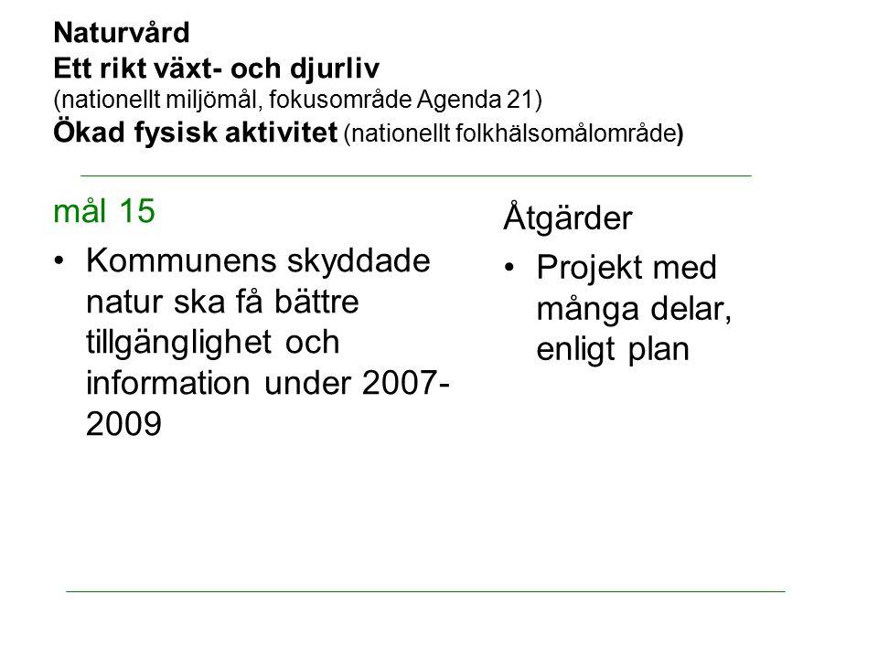 Naturvård Ett rikt växt- och djurliv (nationellt miljömål, fokusområde Agenda 21) Ökad fysisk aktivitet (nationellt folkhälsomålområde) mål 15 Kommunens skyddade natur ska få bättre tillgänglighet och information under 2007- 2009 Åtgärder Projekt med många delar, enligt plan