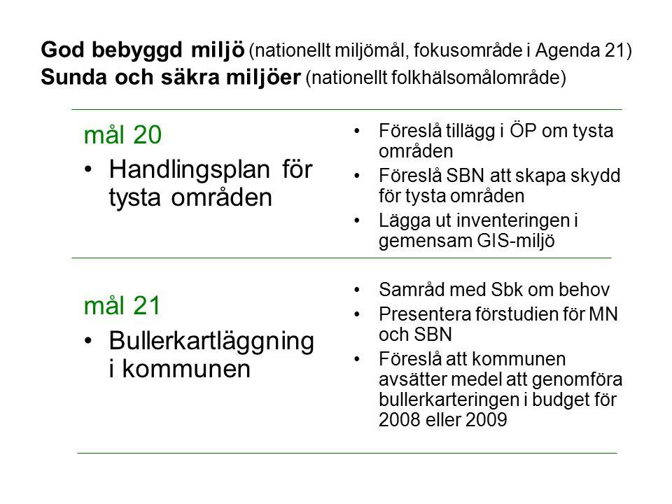 God bebyggd miljö (nationellt miljömål, fokusområde i Agenda 21) Sunda och säkra miljöer (nationellt folkhälsomålområde) mål 20 Handlingsplan för tyst