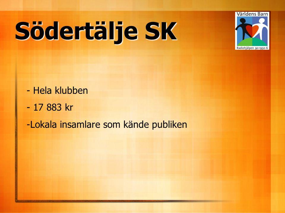 - Hela klubben - 17 883 kr -Lokala insamlare som kände publiken Södertälje SK