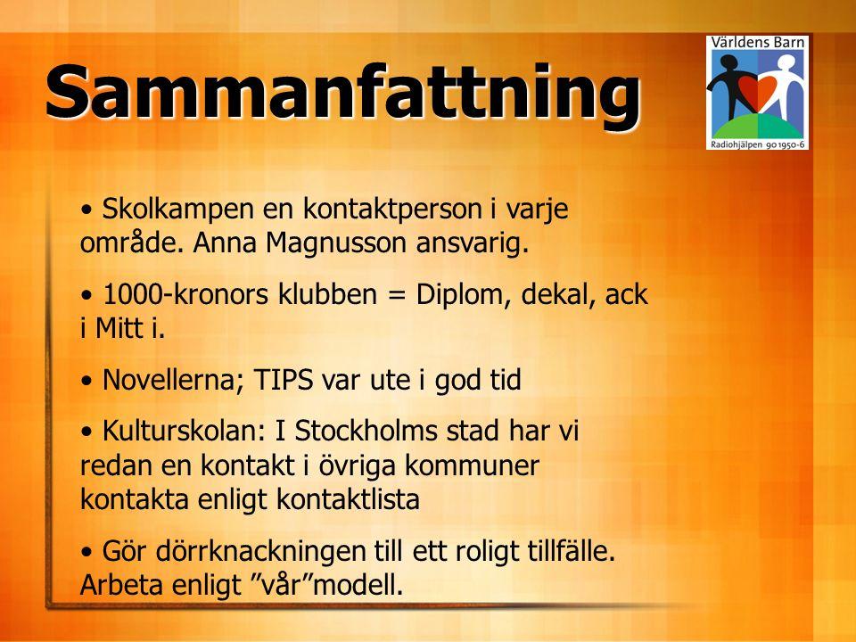 Sammanfattning Skolkampen en kontaktperson i varje område. Anna Magnusson ansvarig. 1000-kronors klubben = Diplom, dekal, ack i Mitt i. Novellerna; TI