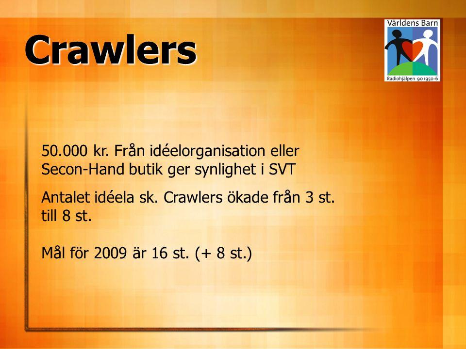 Crawlers 50.000 kr.