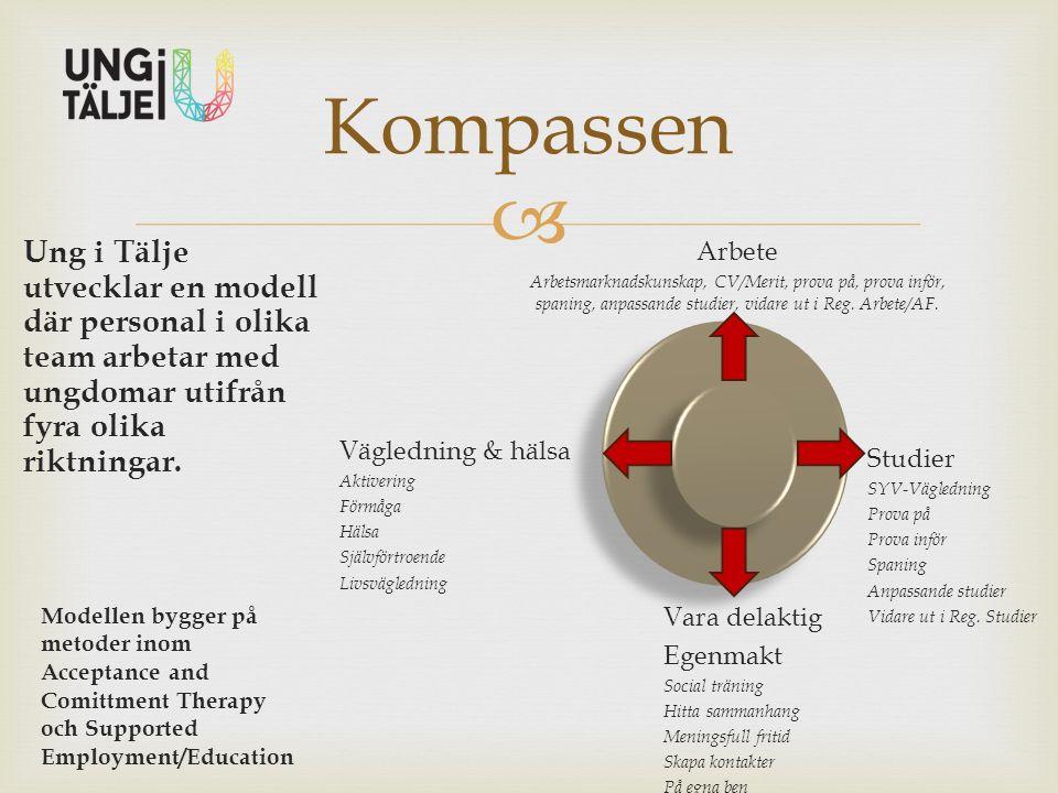  Ung i Tälje utvecklar en modell där personal i olika team arbetar med ungdomar utifrån fyra olika riktningar.