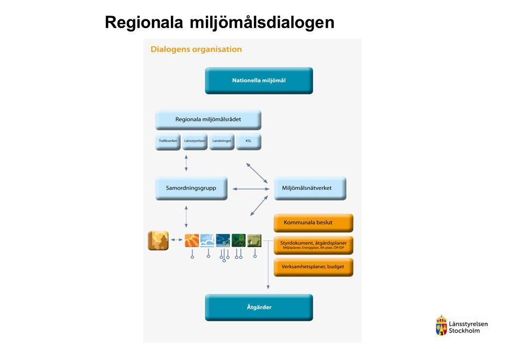 Strategins syfte Vägledande Identifiera regionens utmaningar Visa på möjligheterna att utföra insatser Målgrupp offentliga aktörerna i länet
