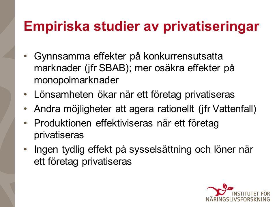Empiriska studier av privatiseringar Gynnsamma effekter på konkurrensutsatta marknader (jfr SBAB); mer osäkra effekter på monopolmarknader Lönsamheten ökar när ett företag privatiseras Andra möjligheter att agera rationellt (jfr Vattenfall) Produktionen effektiviseras när ett företag privatiseras Ingen tydlig effekt på sysselsättning och löner när ett företag privatiseras