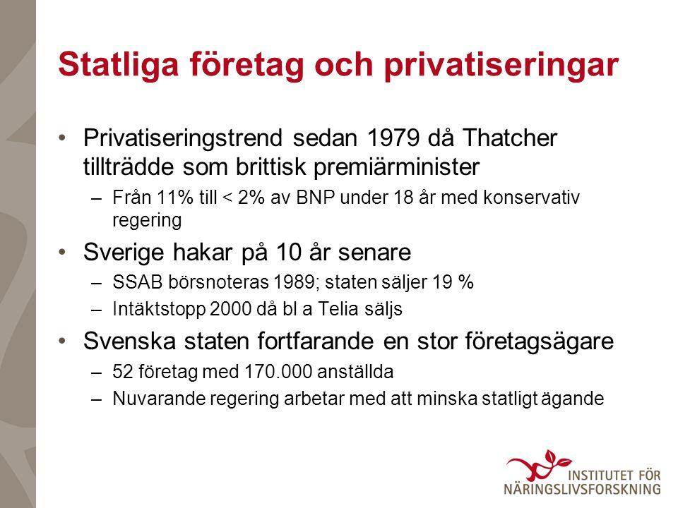 Statliga företag och privatiseringar Privatiseringstrend sedan 1979 då Thatcher tillträdde som brittisk premiärminister –Från 11% till < 2% av BNP under 18 år med konservativ regering Sverige hakar på 10 år senare –SSAB börsnoteras 1989; staten säljer 19 % –Intäktstopp 2000 då bl a Telia säljs Svenska staten fortfarande en stor företagsägare –52 företag med 170.000 anställda –Nuvarande regering arbetar med att minska statligt ägande