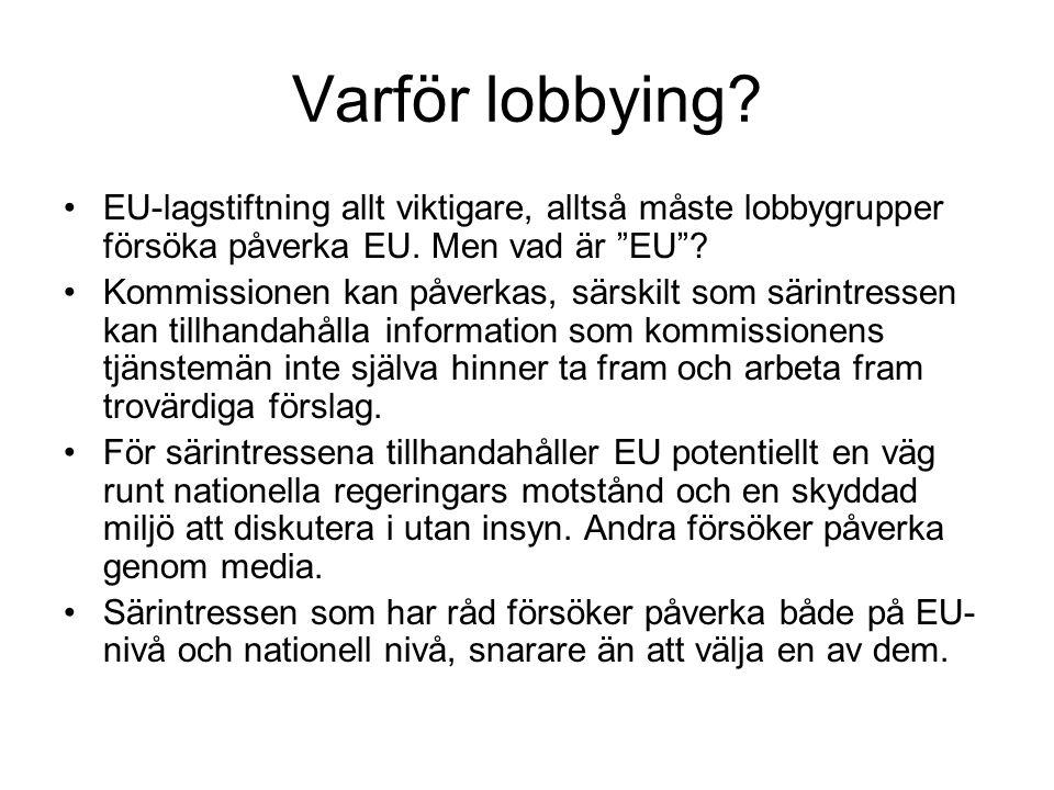 Varför lobbying. EU-lagstiftning allt viktigare, alltså måste lobbygrupper försöka påverka EU.