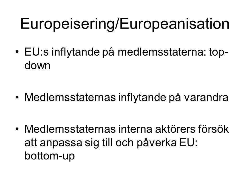 Europeisering/Europeanisation EU:s inflytande på medlemsstaterna: top- down Medlemsstaternas inflytande på varandra Medlemsstaternas interna aktörers
