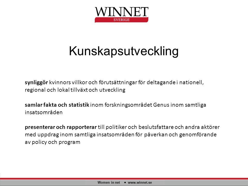 Kunskapsutveckling Women in net www.winnet.se synliggör kvinnors villkor och förutsättningar för deltagande i nationell, regional och lokal tillväxt o
