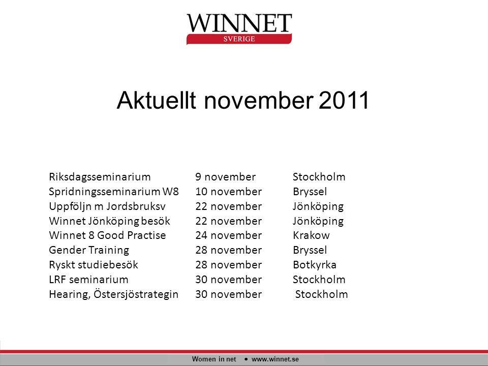 Aktuellt november 2011 Women in net www.winnet.se Riksdagsseminarium9 novemberStockholm Spridningsseminarium W810 novemberBryssel Uppföljn m Jordsbruk
