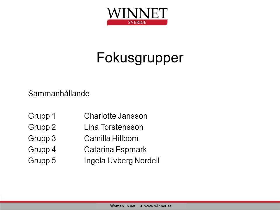 Fokusgrupper Women in net www.winnet.se Sammanhållande Grupp 1 Charlotte Jansson Grupp 2Lina Torstensson Grupp 3Camilla Hillbom Grupp 4Catarina Espmark Grupp 5Ingela Uvberg Nordell