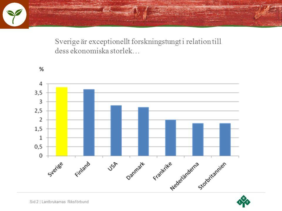 Sid 2 | Lantbrukarnas Riksförbund Sverige är exceptionellt forskningstungt i relation till dess ekonomiska storlek…