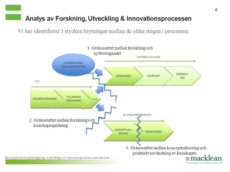 Vi har identifierat 3 stycken brytningar mellan de olika stegen i processen: Baserat på skrivbordskartläggning av forsknings och innovationsprocesser samt intervjuer Analys av Forskning, Utveckling & Innovationsprocessen 6 1.