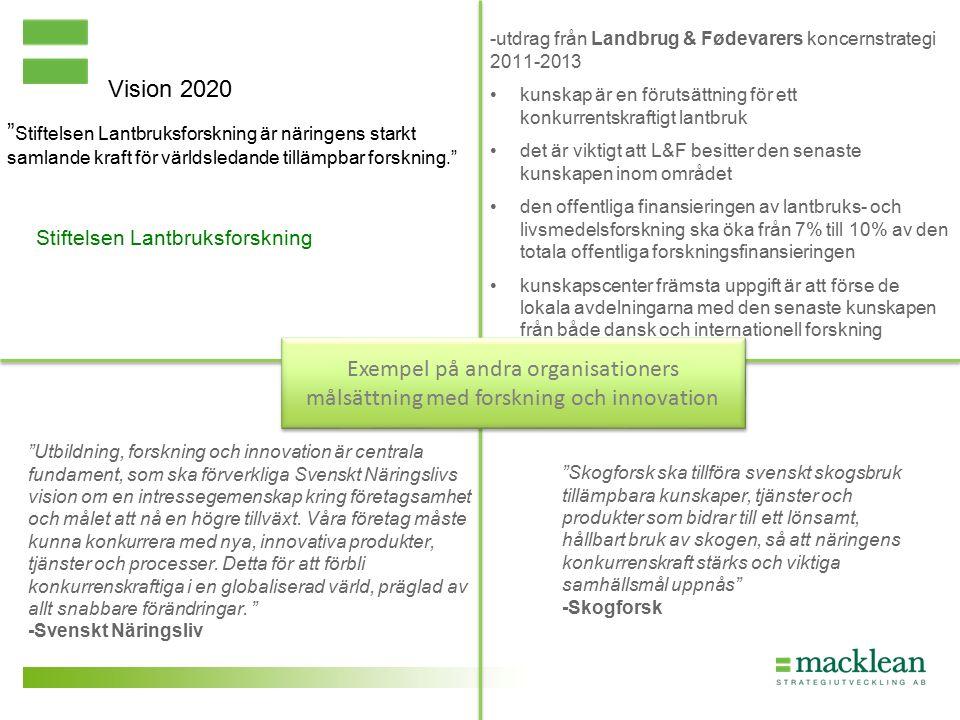 -utdrag från Landbrug & Fødevarers koncernstrategi 2011-2013 kunskap är en förutsättning för ett konkurrentskraftigt lantbruk det är viktigt att L&F besitter den senaste kunskapen inom området den offentliga finansieringen av lantbruks- och livsmedelsforskning ska öka från 7% till 10% av den totala offentliga forskningsfinansieringen kunskapscenter främsta uppgift är att förse de lokala avdelningarna med den senaste kunskapen från både dansk och internationell forskning : Skogforsk ska tillföra svenskt skogsbruk tillämpbara kunskaper, tjänster och produkter som bidrar till ett lönsamt, hållbart bruk av skogen, så att näringens konkurrenskraft stärks och viktiga samhällsmål uppnås -Skogforsk Skogforsk ska tillföra svenskt skogsbruk tillämpbara kunskaper, tjänster och produkter som bidrar till ett lönsamt, hållbart bruk av skogen, så att näringens konkurrenskraft stärks och viktiga samhällsmål uppnås -Skogforsk Utbildning, forskning och innovation är centrala fundament, som ska förverkliga Svenskt Näringslivs vision om en intressegemenskap kring företagsamhet och målet att nå en högre tillväxt.