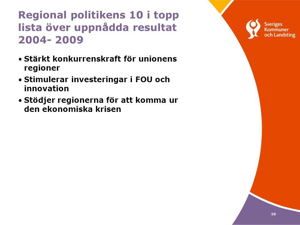 10 Regional politikens 10 i topp lista över uppnådda resultat 2004- 2009 Stärkt konkurrenskraft för unionens regioner Stimulerar investeringar i FOU och innovation Stödjer regionerna för att komma ur den ekonomiska krisen